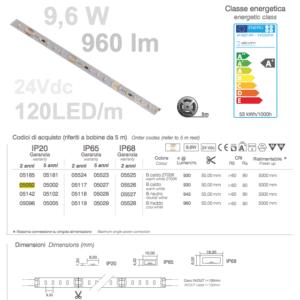 elcom 05092