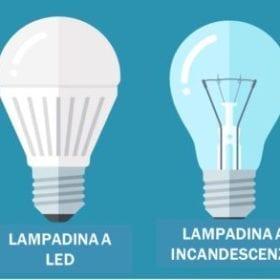 sostituire le lampade alogene