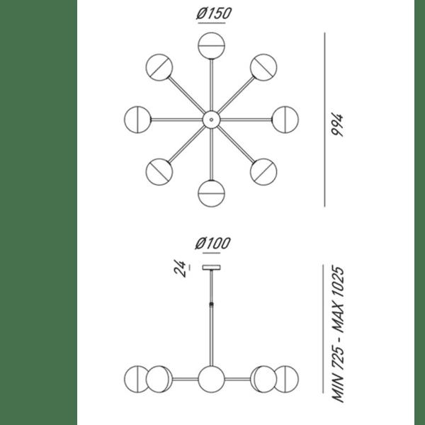 IL FANALE molecola